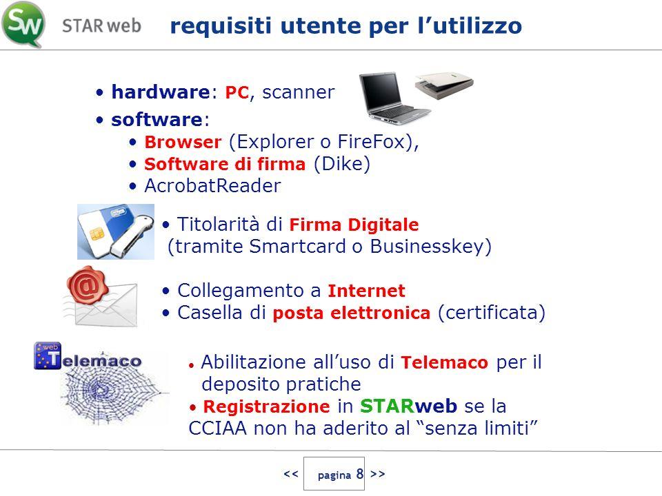 > Collegamento a Internet Casella di posta elettronica (certificata) hardware: PC, scanner software: Browser (Explorer o FireFox), Software di firma (