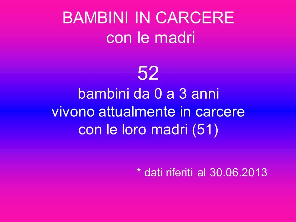 BAMBINI IN CARCERE con le madri 52 bambini da 0 a 3 anni vivono attualmente in carcere con le loro madri (51) * dati riferiti al 30.06.2013