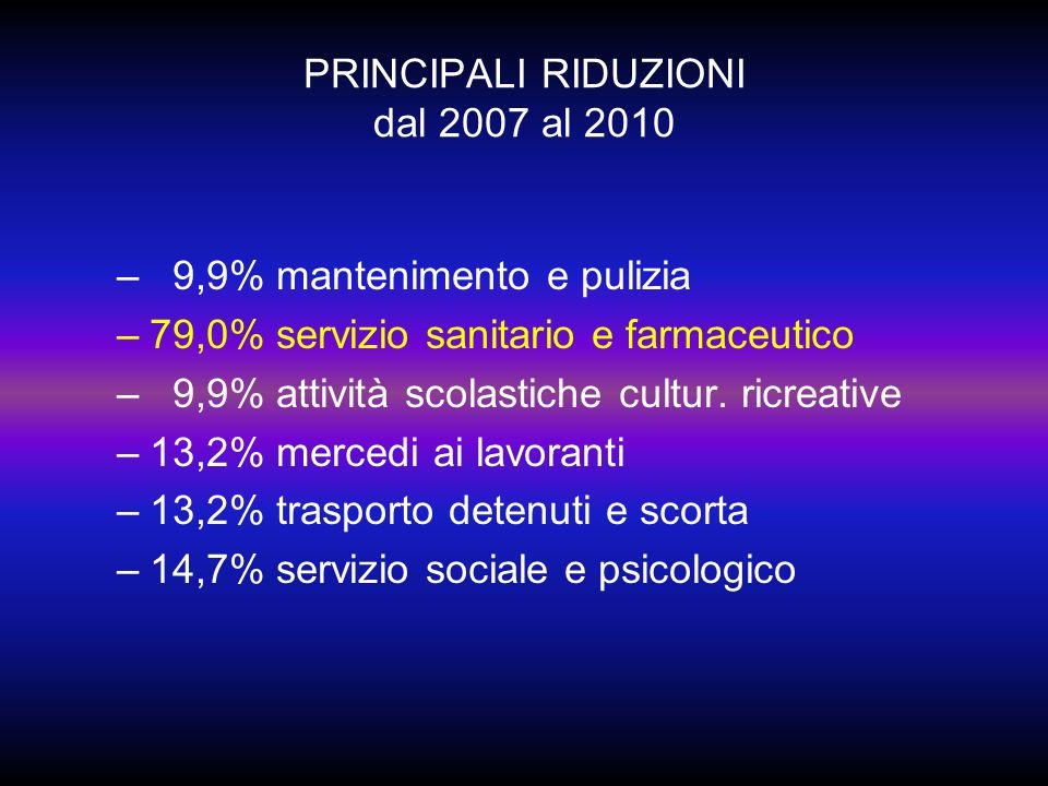 PRINCIPALI RIDUZIONI dal 2007 al 2010 – 9,9% mantenimento e pulizia –7–79,0% servizio sanitario e farmaceutico,9% attività scolastiche cultur.