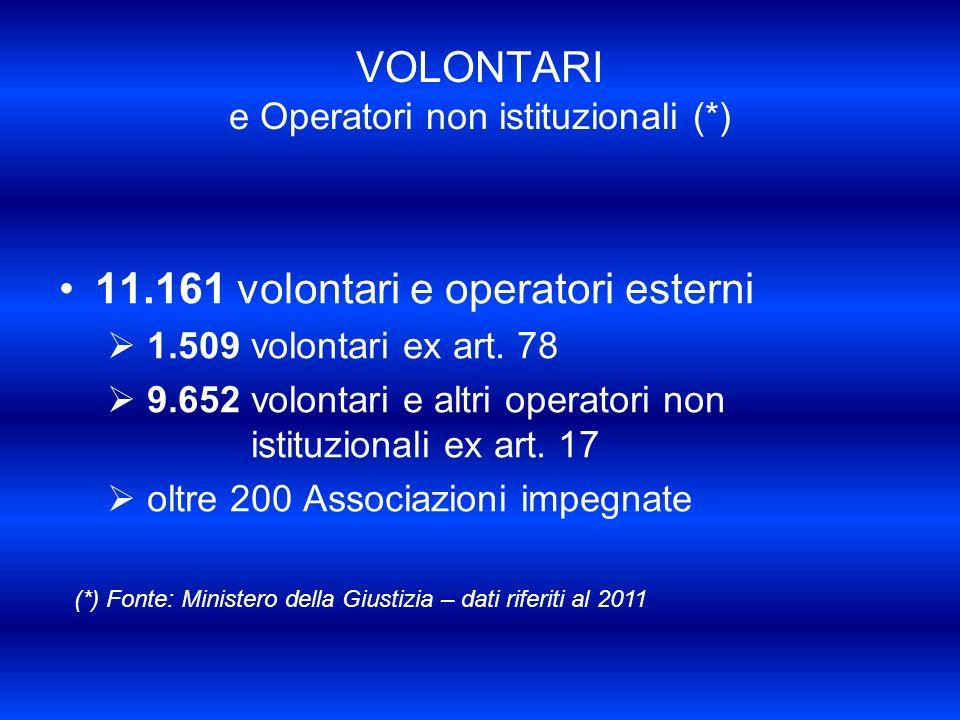 VOLONTARI e Operatori non istituzionali (*) 11.161 volontari e operatori esterni 1.509 volontari ex art.