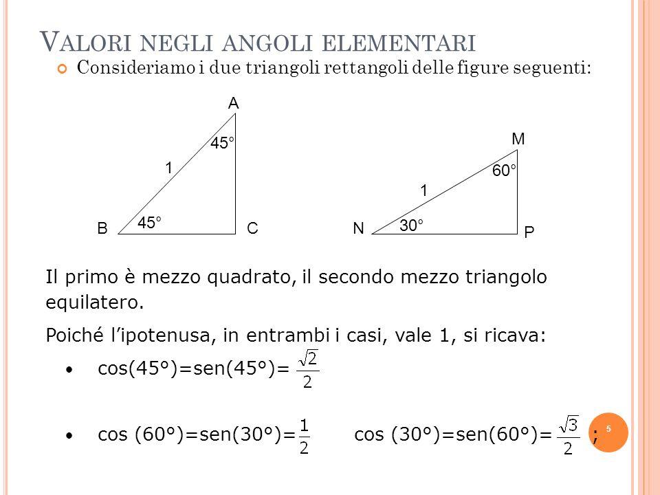 V ALORI NEGLI ANGOLI ELEMENTARI Consideriamo i due triangoli rettangoli delle figure seguenti: A BC P N M 1 1 60° 30° 45° Il primo è mezzo quadrato, i