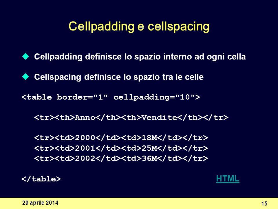 29 aprile 2014 15 Cellpadding e cellspacing Cellpadding definisce lo spazio interno ad ogni cella Cellspacing definisce lo spazio tra le celle Anno Vendite 2000 18M 2001 25M 2002 36M HTML