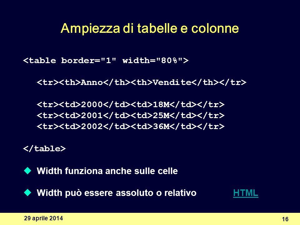 29 aprile 2014 16 Ampiezza di tabelle e colonne Anno Vendite 2000 18M 2001 25M 2002 36M Width funziona anche sulle celle Width può essere assoluto o relativoHTMLHTML