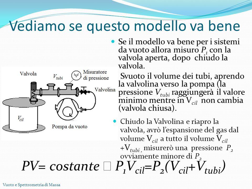 Vuoto e Spettrometria di Massa Vediamo se questo modello va bene Se il modello va bene per i sistemi da vuoto allora misuro P 1 con la valvola aperta, dopo chiudo la valvola.