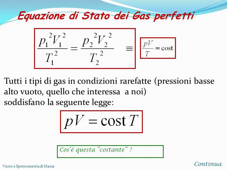 Vuoto e Spettrometria di Massa Equazione di Stato dei Gas perfetti Continua Tutti i tipi di gas in condizioni rarefatte (pressioni basse alto vuoto, quello che interessa a noi) soddisfano la seguente legge: Cosè questa costante ?