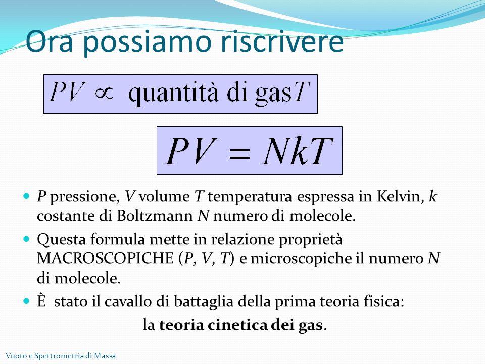 Vuoto e Spettrometria di Massa Ora possiamo riscrivere P pressione, V volume T temperatura espressa in Kelvin, k costante di Boltzmann N numero di molecole.