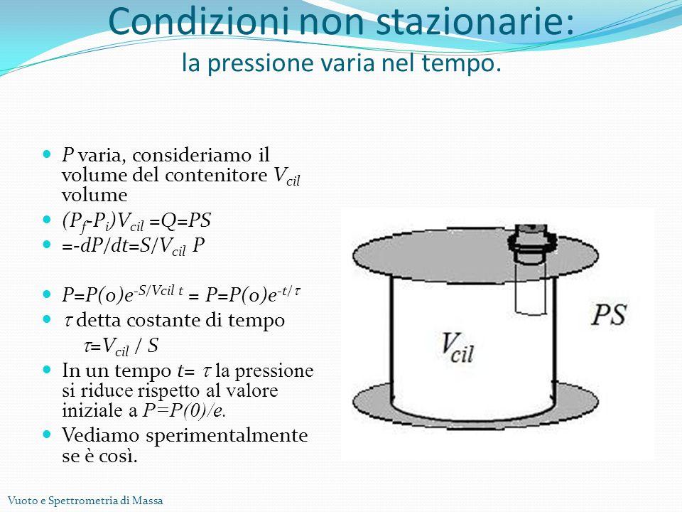 Vuoto e Spettrometria di Massa Condizioni non stazionarie: la pressione varia nel tempo. P varia, consideriamo il volume del contenitore V cil volume