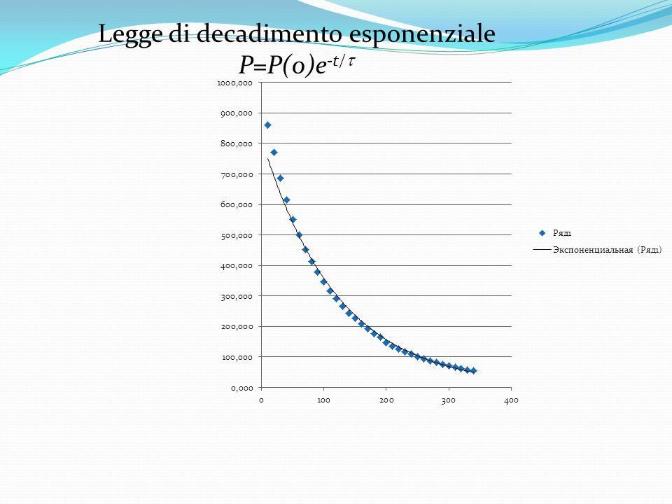Legge di decadimento esponenziale P=P(0)e -t/