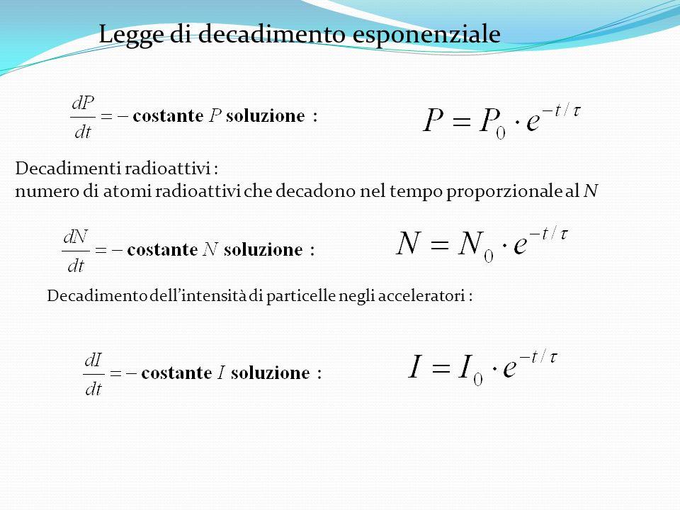 Legge di decadimento esponenziale Decadimenti radioattivi : numero di atomi radioattivi che decadono nel tempo proporzionale al N Decadimento dellintensità di particelle negli acceleratori :
