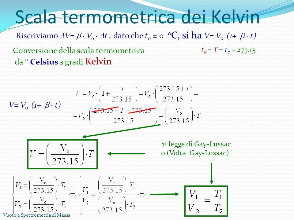 Vuoto e Spettrometria di Massa Scala termometrica dei Kelvin t k = T = t c + 273.15 1ª legge di Gay-Lussac o (Volta Gay-Lussac) Conversione della scala termometrica da ° Celsius a gradi Kelvin Riscriviamo V= V o t, dato che t o = 0 o C, si ha V= V o (1+ t) V= V o (1+ t)