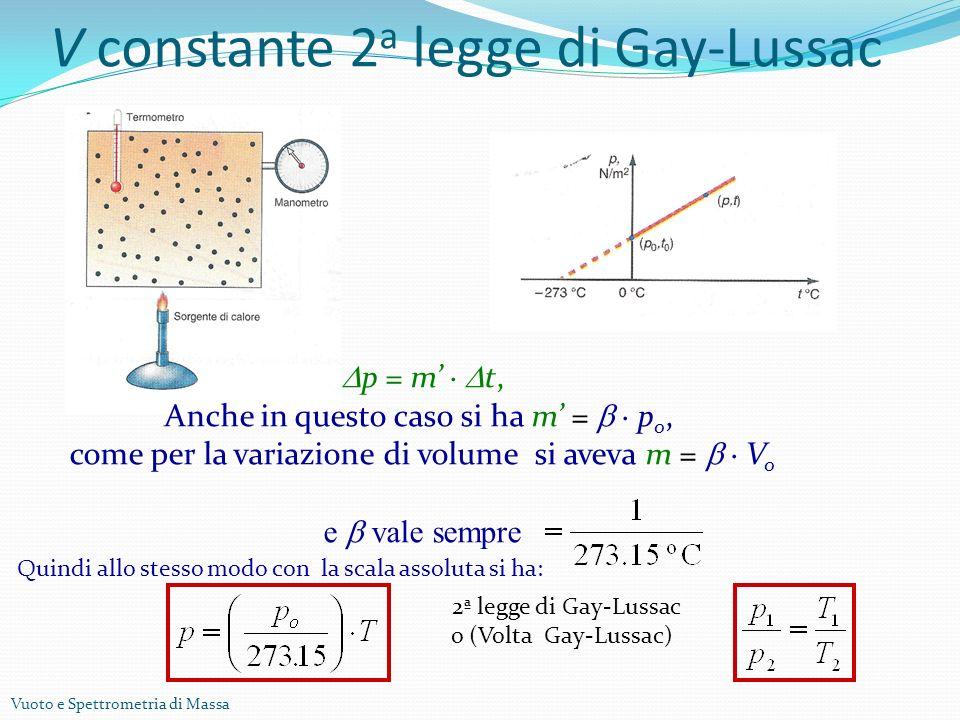 Vuoto e Spettrometria di Massa V constante 2 a legge di Gay-Lussac p = m t, Anche in questo caso si ha m = p o, come per la variazione di volume si av