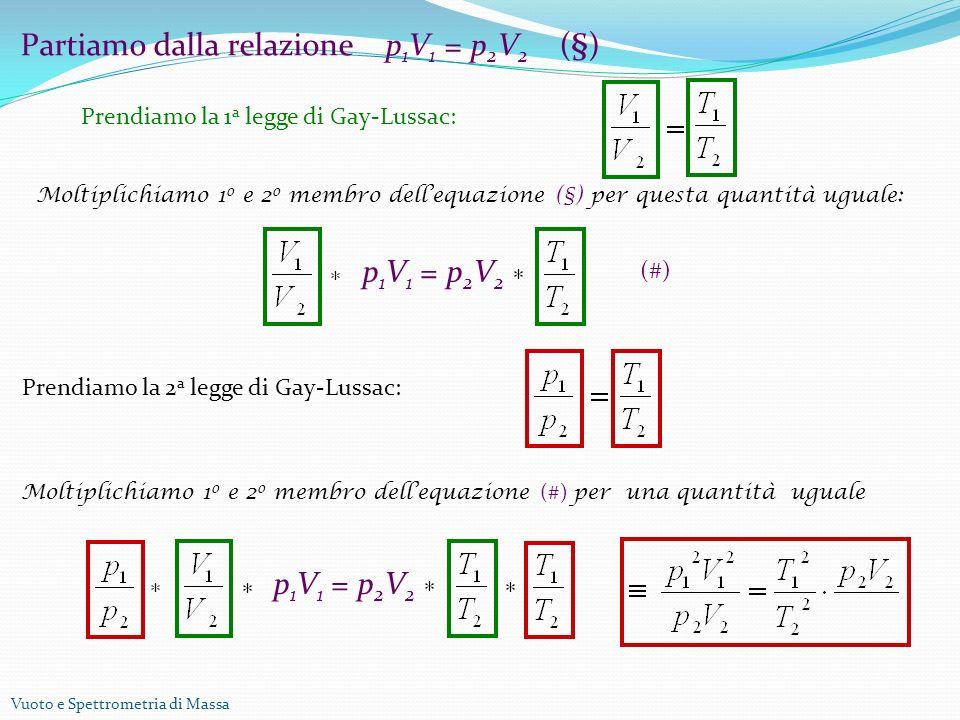 Vuoto e Spettrometria di Massa Partiamo dalla relazione p 1 V 1 = p 2 V 2 (§) p 1 V 1 = p 2 V 2 Prendiamo la 1 a legge di Gay-Lussac: Moltiplichiamo 1 o e 2 o membro dellequazione (§) per questa quantità uguale: Prendiamo la 2 a legge di Gay-Lussac: Moltiplichiamo 1 o e 2 o membro dellequazione (#) per una quantità uguale (#) p 1 V 1 = p 2 V 2