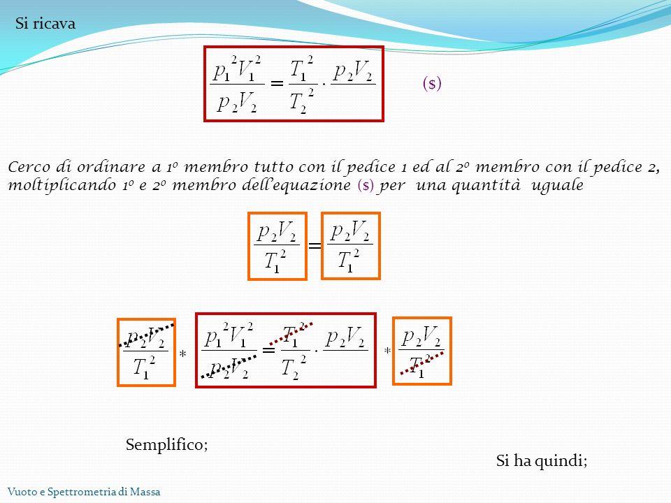 Vuoto e Spettrometria di Massa Si ricava Cerco di ordinare a 1 o membro tutto con il pedice 1 ed al 2 o membro con il pedice 2, moltiplicando 1 o e 2 o membro dellequazione ($) per una quantità uguale ($) Semplifico; Si ha quindi;
