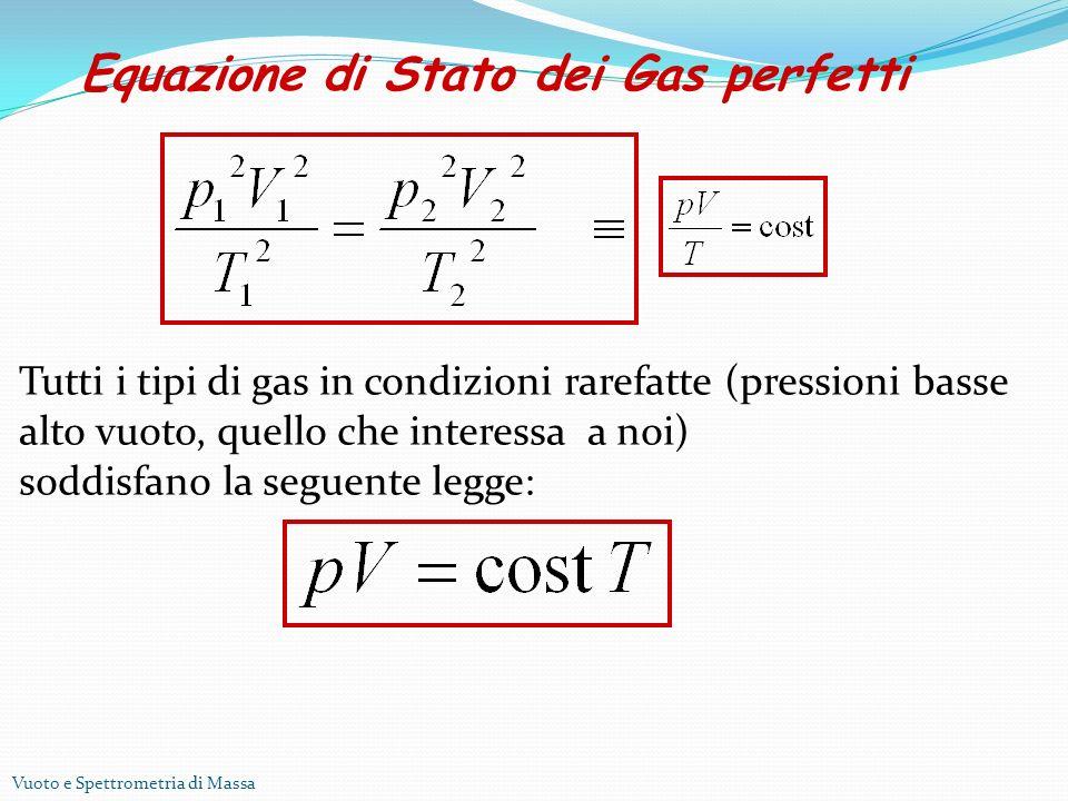 Vuoto e Spettrometria di Massa Equazione di Stato dei Gas perfetti Tutti i tipi di gas in condizioni rarefatte (pressioni basse alto vuoto, quello che interessa a noi) soddisfano la seguente legge:
