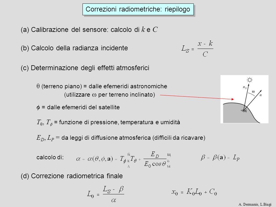 (a) Calibrazione del sensore: calcolo di k e C (b) Calcolo della radianza incidente (c) Determinazione degli effetti atmosferici (d) Correzione radiom