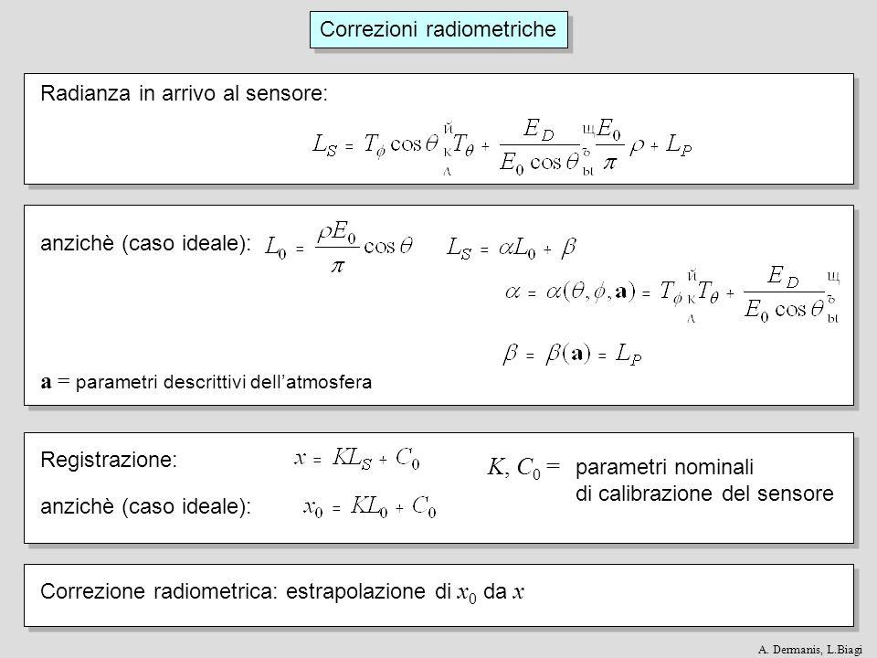 (a) Calibrazione del sensore: calcolo di k e C (b) Calcolo della radianza incidente (c) Determinazione degli effetti atmosferici (d) Correzione radiometrica finale θ (terreno piano) = dalle efemeridi astronomiche (utilizzare ω per terreno inclinato) = dalle efemeridi del satellite T θ, Τ = funzione di pressione, temperatura e umidità E D, L P = da leggi di diffusione atmosferica (difficili da ricavare) calcolo di: Correzioni radiometriche: riepilogo A.