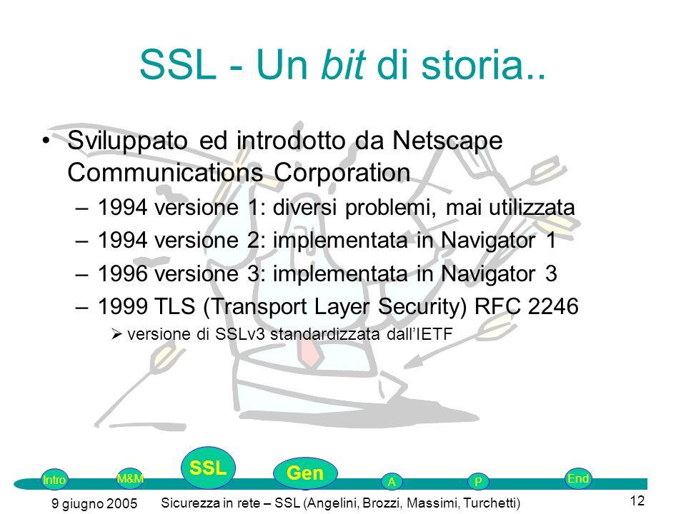Intro G M&MSSLEnd AP 9 giugno 2005 Sicurezza in rete – SSL (Angelini, Brozzi, Massimi, Turchetti) 12 SSL - Un bit di storia.. Sviluppato ed introdotto