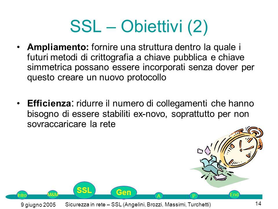 Intro G M&MSSLEnd AP 9 giugno 2005 Sicurezza in rete – SSL (Angelini, Brozzi, Massimi, Turchetti) 14 SSL – Obiettivi (2) Ampliamento: fornire una stru