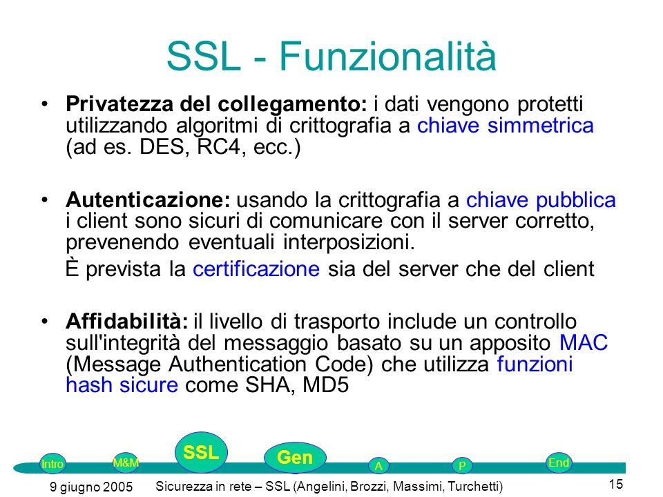 Intro G M&MSSLEnd AP 9 giugno 2005 Sicurezza in rete – SSL (Angelini, Brozzi, Massimi, Turchetti) 15 SSL - Funzionalità Privatezza del collegamento: i dati vengono protetti utilizzando algoritmi di crittografia a chiave simmetrica (ad es.