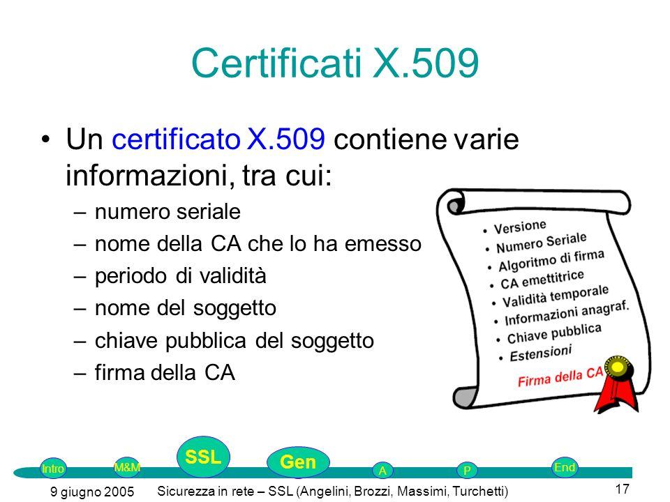 Intro G M&MSSLEnd AP 9 giugno 2005 Sicurezza in rete – SSL (Angelini, Brozzi, Massimi, Turchetti) 17 Certificati X.509 Un certificato X.509 contiene varie informazioni, tra cui: –numero seriale –nome della CA che lo ha emesso –periodo di validità –nome del soggetto –chiave pubblica del soggetto –firma della CA SSL Gen