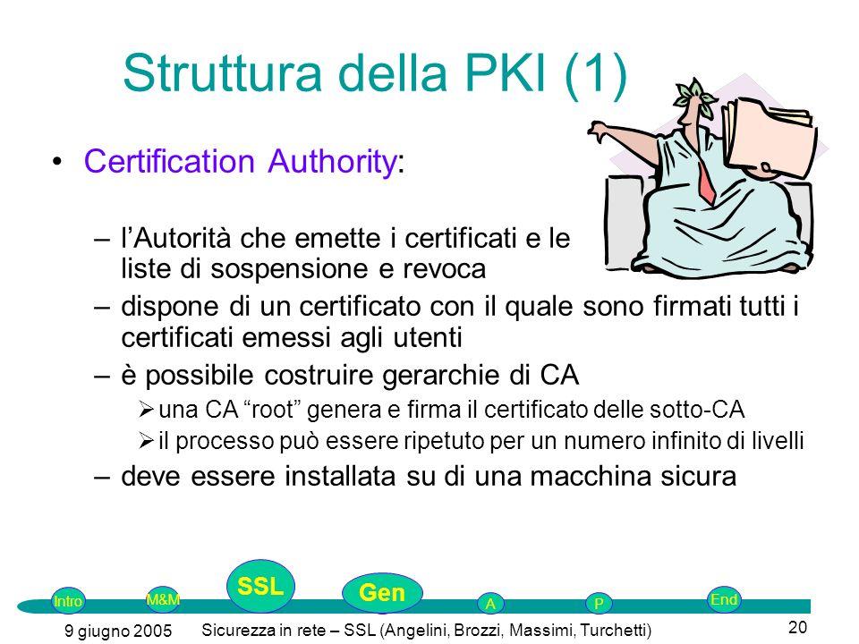 Intro G M&MSSLEnd AP 9 giugno 2005 Sicurezza in rete – SSL (Angelini, Brozzi, Massimi, Turchetti) 20 Struttura della PKI (1) Certification Authority: –lAutorità che emette i certificati e le liste di sospensione e revoca –dispone di un certificato con il quale sono firmati tutti i certificati emessi agli utenti –è possibile costruire gerarchie di CA una CA root genera e firma il certificato delle sotto-CA il processo può essere ripetuto per un numero infinito di livelli –deve essere installata su di una macchina sicura SSL Gen