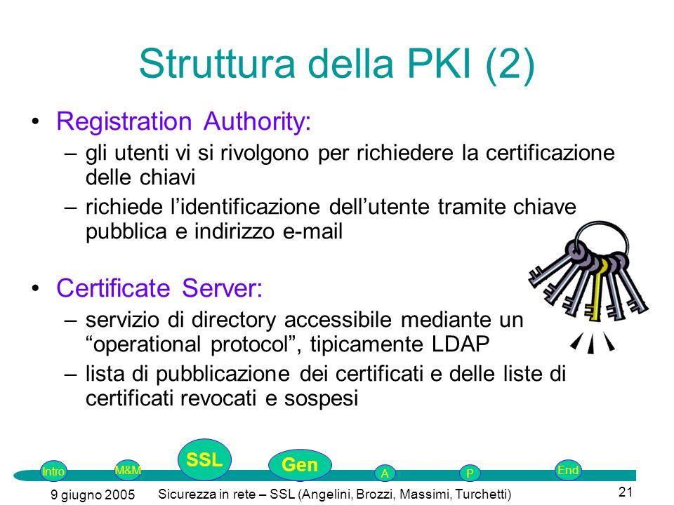 Intro G M&MSSLEnd AP 9 giugno 2005 Sicurezza in rete – SSL (Angelini, Brozzi, Massimi, Turchetti) 21 Registration Authority: –gli utenti vi si rivolgono per richiedere la certificazione delle chiavi –richiede lidentificazione dellutente tramite chiave pubblica e indirizzo e-mail Certificate Server: –servizio di directory accessibile mediante un operational protocol, tipicamente LDAP –lista di pubblicazione dei certificati e delle liste di certificati revocati e sospesi Struttura della PKI (2) SSL Gen