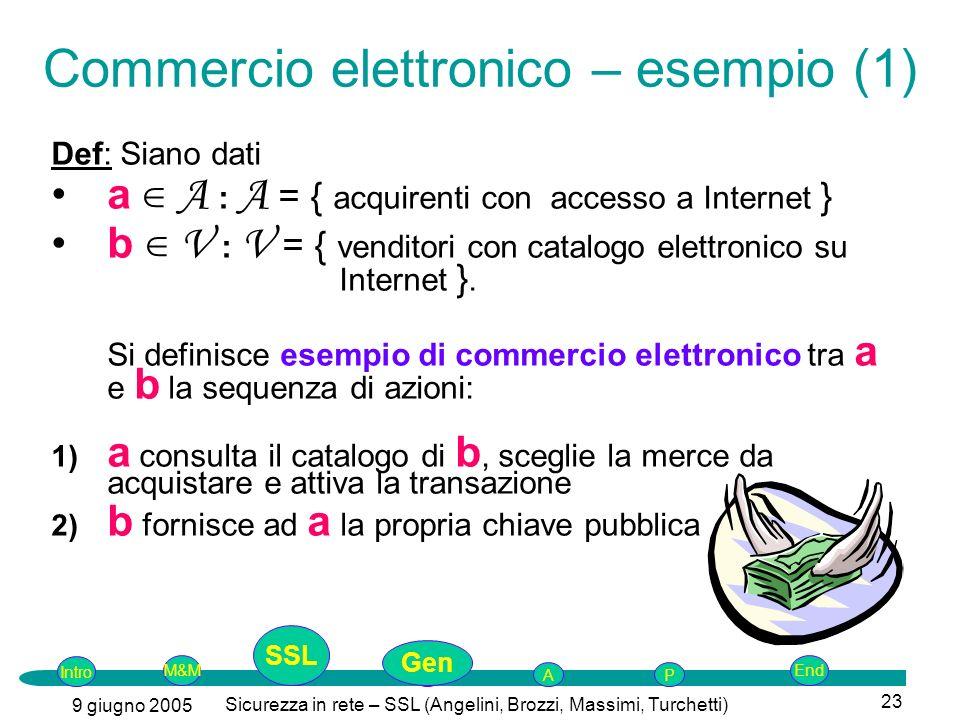Intro G M&MSSLEnd AP 9 giugno 2005 Sicurezza in rete – SSL (Angelini, Brozzi, Massimi, Turchetti) 23 Commercio elettronico – esempio (1) Def: Siano dati a A : A = { acquirenti con accesso a Internet } b V : V = { venditori con catalogo elettronico su Internet }.