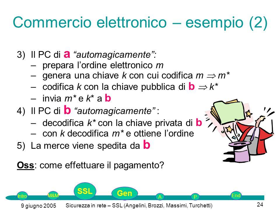 Intro G M&MSSLEnd AP 9 giugno 2005 Sicurezza in rete – SSL (Angelini, Brozzi, Massimi, Turchetti) 24 3)Il PC di a automagicamente: –prepara lordine el
