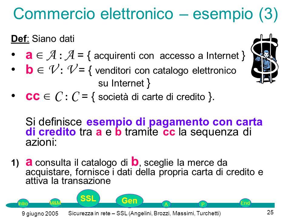 Intro G M&MSSLEnd AP 9 giugno 2005 Sicurezza in rete – SSL (Angelini, Brozzi, Massimi, Turchetti) 25 Def: Siano dati a A : A = { acquirenti con accesso a Internet } b V : V = { venditori con catalogo elettronico su Internet } cc C : C = { società di carte di credito }.