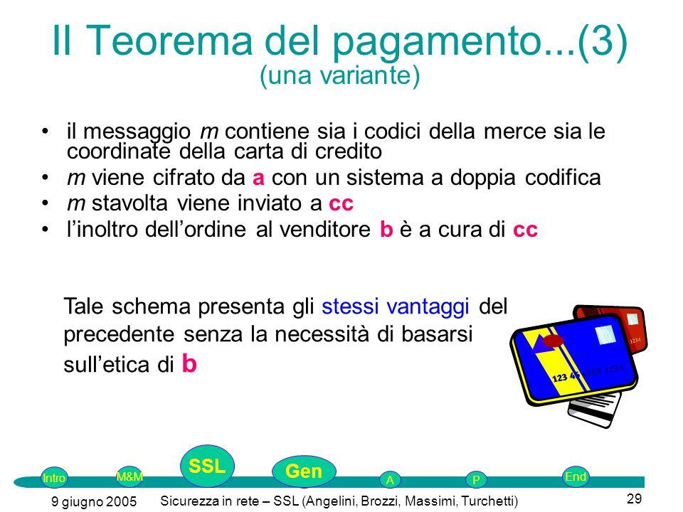 Intro G M&MSSLEnd AP 9 giugno 2005 Sicurezza in rete – SSL (Angelini, Brozzi, Massimi, Turchetti) 29 II Teorema del pagamento...(3) (una variante) SSL