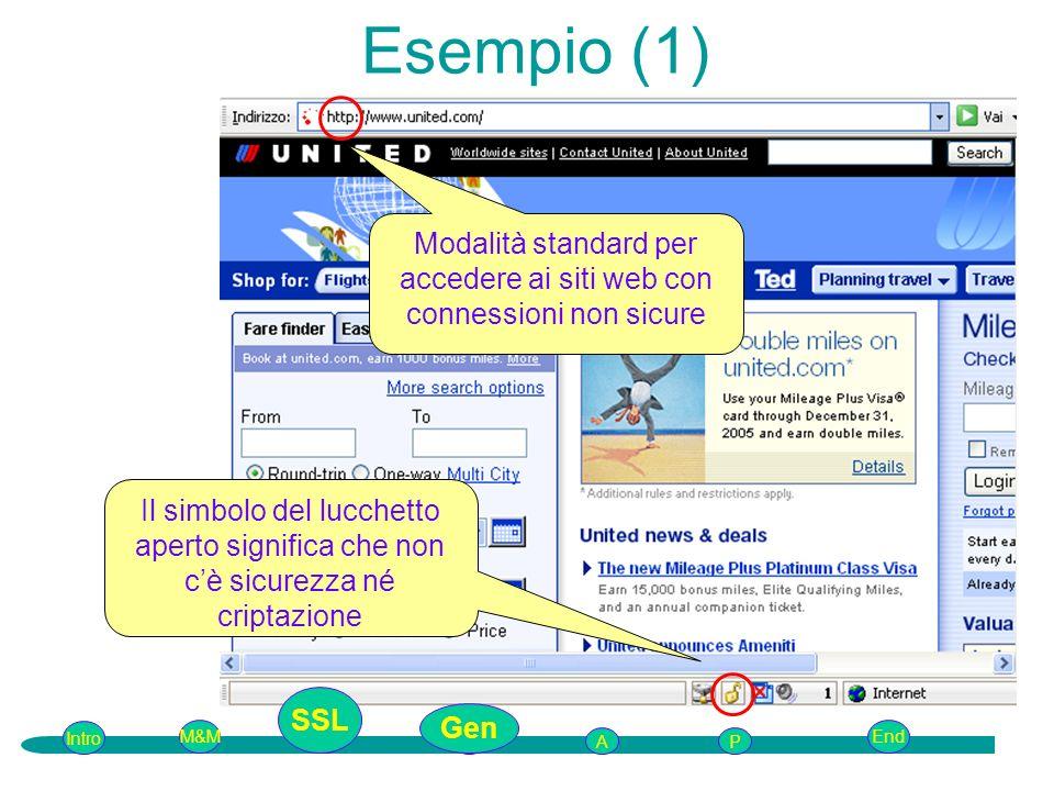 Intro G M&MSSLEnd AP Modalità standard per accedere ai siti web con connessioni non sicure Il simbolo del lucchetto aperto significa che non cè sicure