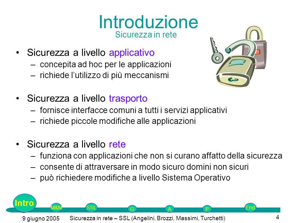 Intro G M&MSSLEnd AP 9 giugno 2005 Sicurezza in rete – SSL (Angelini, Brozzi, Massimi, Turchetti) 4 Introduzione Sicurezza in rete Sicurezza a livello