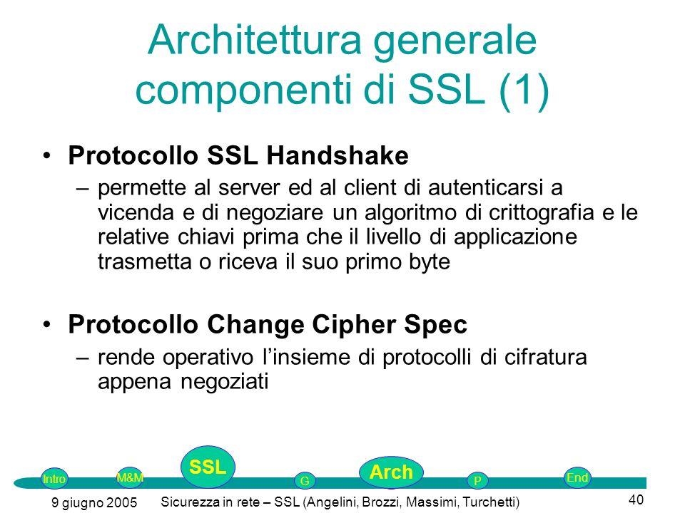 Intro G M&MSSLEnd AP 9 giugno 2005 Sicurezza in rete – SSL (Angelini, Brozzi, Massimi, Turchetti) 40 Architettura generale componenti di SSL (1) Protocollo SSL Handshake –permette al server ed al client di autenticarsi a vicenda e di negoziare un algoritmo di crittografia e le relative chiavi prima che il livello di applicazione trasmetta o riceva il suo primo byte Protocollo Change Cipher Spec –rende operativo linsieme di protocolli di cifratura appena negoziati SSL Arch