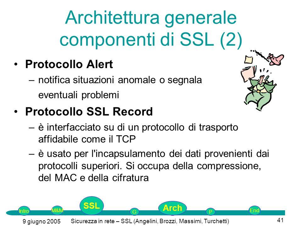 Intro G M&MSSLEnd AP 9 giugno 2005 Sicurezza in rete – SSL (Angelini, Brozzi, Massimi, Turchetti) 41 Protocollo Alert –notifica situazioni anomale o segnala eventuali problemi Protocollo SSL Record –è interfacciato su di un protocollo di trasporto affidabile come il TCP –è usato per l incapsulamento dei dati provenienti dai protocolli superiori.