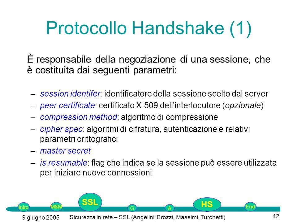 Intro G M&MSSLEnd AP 9 giugno 2005 Sicurezza in rete – SSL (Angelini, Brozzi, Massimi, Turchetti) 42 Protocollo Handshake (1) È responsabile della neg