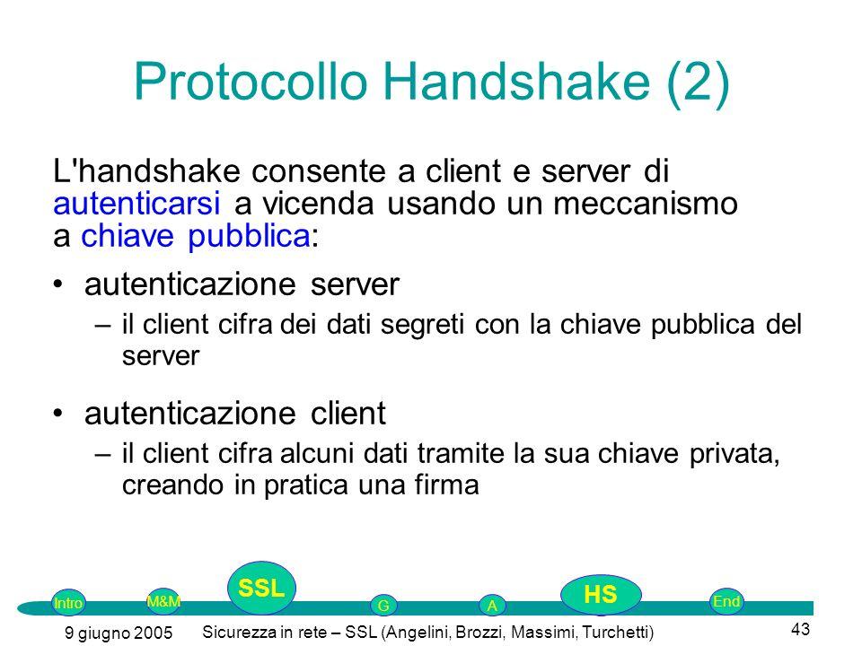 Intro G M&MSSLEnd AP 9 giugno 2005 Sicurezza in rete – SSL (Angelini, Brozzi, Massimi, Turchetti) 43 autenticazione server –il client cifra dei dati s