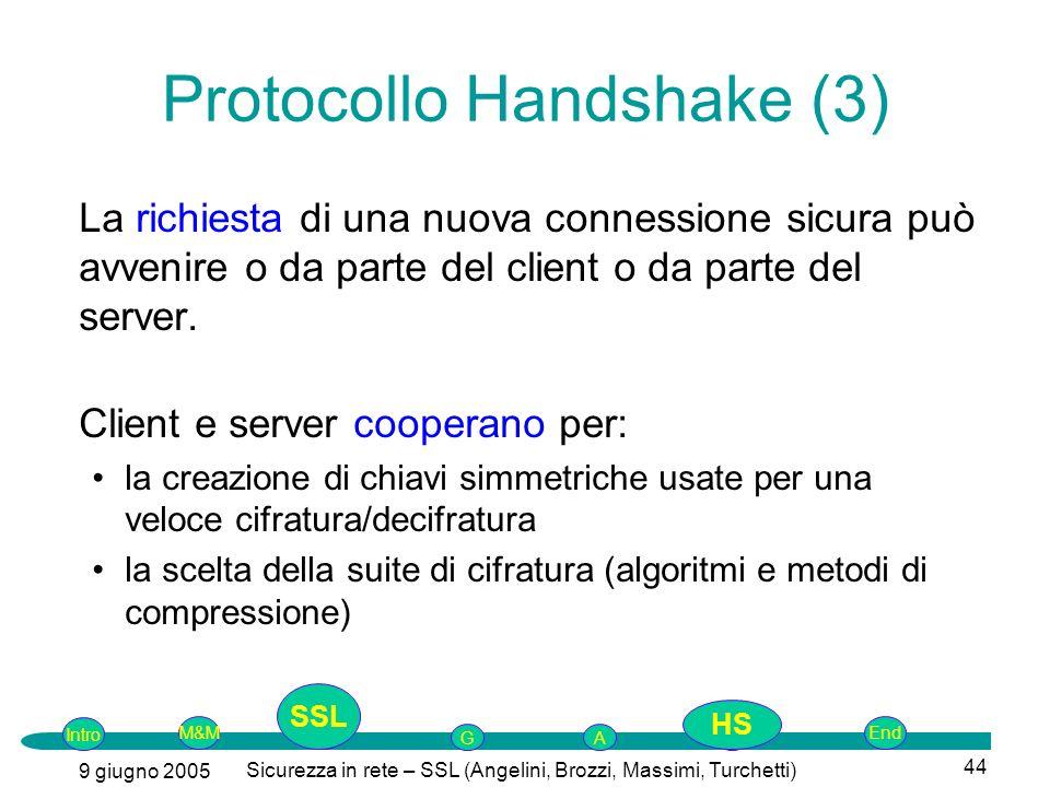 Intro G M&MSSLEnd AP 9 giugno 2005 Sicurezza in rete – SSL (Angelini, Brozzi, Massimi, Turchetti) 44 La richiesta di una nuova connessione sicura può avvenire o da parte del client o da parte del server.