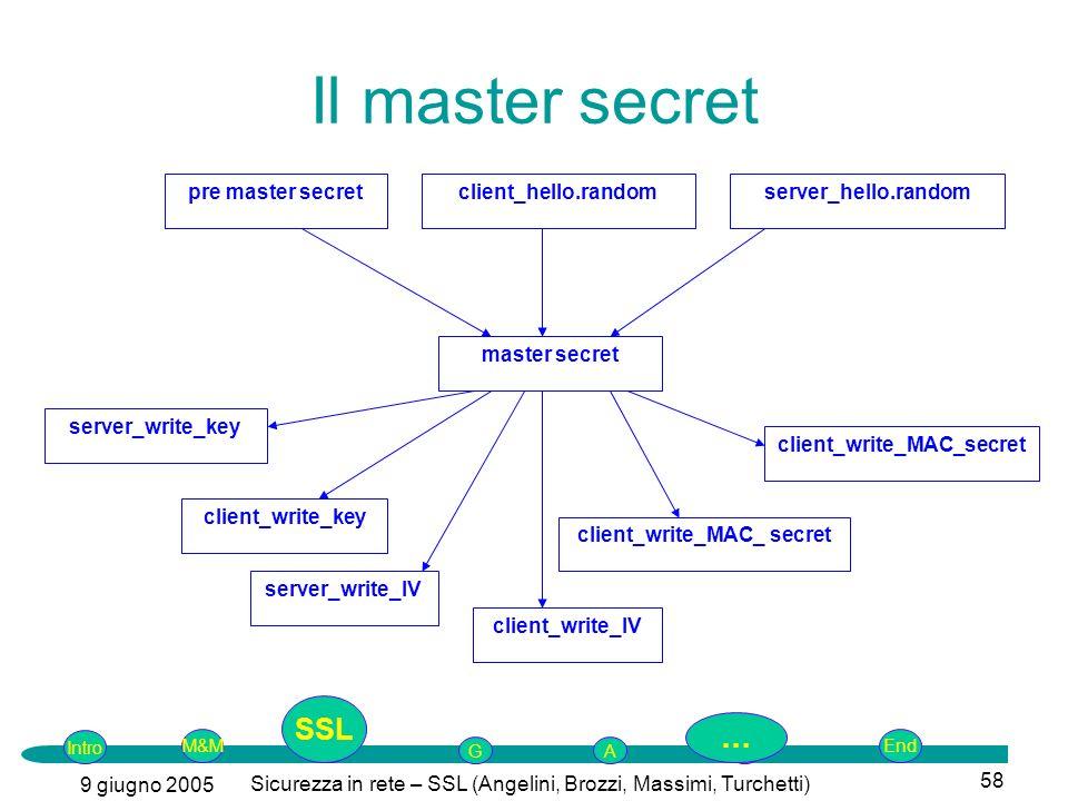 Intro G M&MSSLEnd AP 9 giugno 2005 Sicurezza in rete – SSL (Angelini, Brozzi, Massimi, Turchetti) 58 Il master secret pre master secretclient_hello.ra