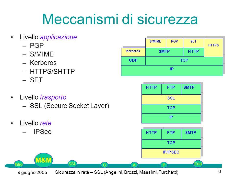 Intro G M&MSSLEnd AP 9 giugno 2005 Sicurezza in rete – SSL (Angelini, Brozzi, Massimi, Turchetti) 6 Meccanismi di sicurezza Livello applicazione –PGP –S/MIME –Kerberos –HTTPS/SHTTP –SET Livello trasporto –SSL (Secure Socket Layer) Livello rete – IPSec IP/IPSEC TCP HTTP FTP SMTP IP TCP SSL HTTP FTP SMTP IP TCP UDP Kerberos SMTP HTTP S/MIME PGP SET HTTPS M&M