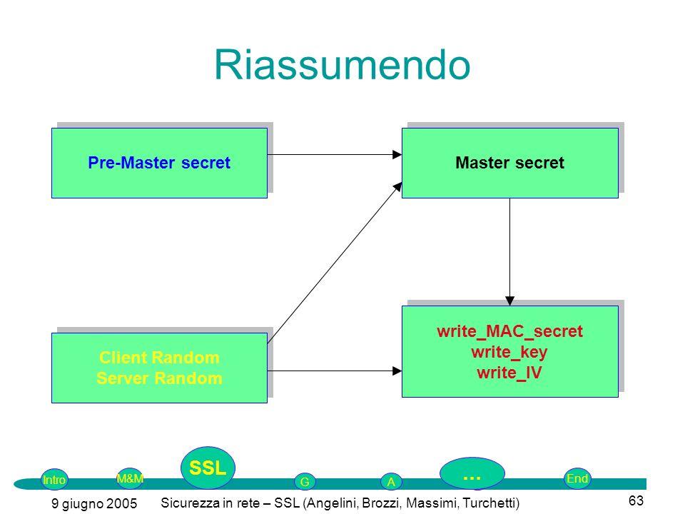 Intro G M&MSSLEnd AP 9 giugno 2005 Sicurezza in rete – SSL (Angelini, Brozzi, Massimi, Turchetti) 63 Riassumendo Pre-Master secret write_MAC_secret write_key write_IV write_MAC_secret write_key write_IV Client Random Server Random Client Random Server Random Master secret SSL …