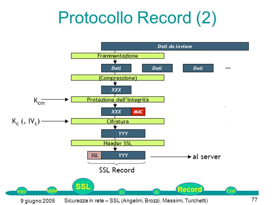 Intro G M&MSSLEnd AP 9 giugno 2005 Sicurezza in rete – SSL (Angelini, Brozzi, Massimi, Turchetti) 77 Protocollo Record (2) SSL Record