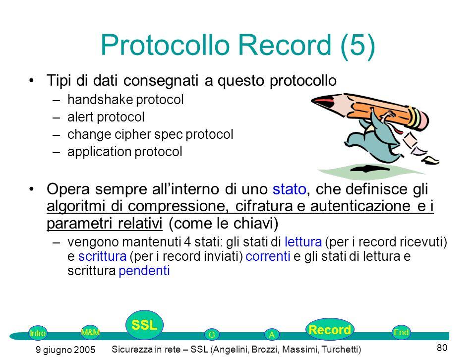 Intro G M&MSSLEnd AP 9 giugno 2005 Sicurezza in rete – SSL (Angelini, Brozzi, Massimi, Turchetti) 80 Tipi di dati consegnati a questo protocollo –hand