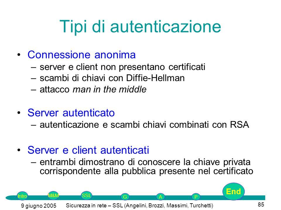 Intro G M&MSSLEnd AP 9 giugno 2005 Sicurezza in rete – SSL (Angelini, Brozzi, Massimi, Turchetti) 85 Tipi di autenticazione Connessione anonima –serve