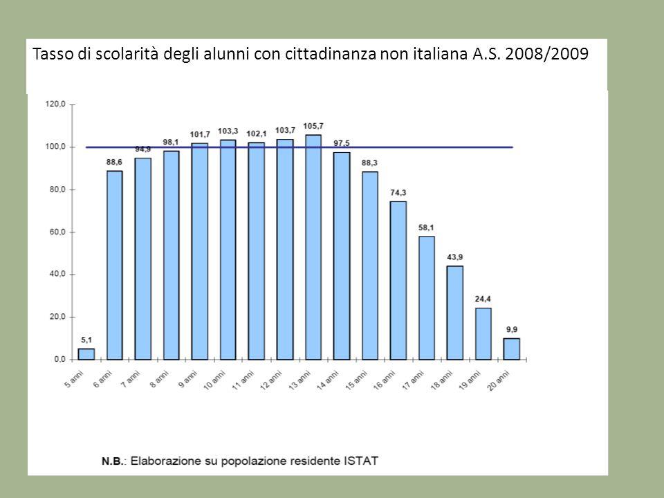 Tasso di scolarità degli alunni con cittadinanza non italiana A.S. 2008/2009