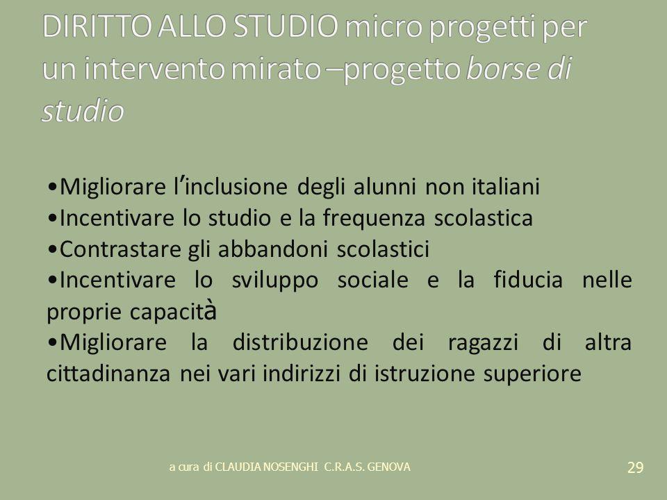 Migliorare l inclusione degli alunni non italiani Incentivare lo studio e la frequenza scolastica Contrastare gli abbandoni scolastici Incentivare lo