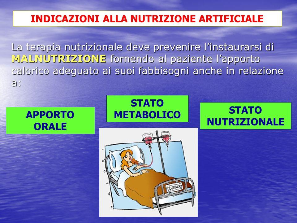 La terapia nutrizionale deve prevenire linstaurarsi di MALNUTRIZIONE fornendo al paziente lapporto calorico adeguato ai suoi fabbisogni anche in relaz