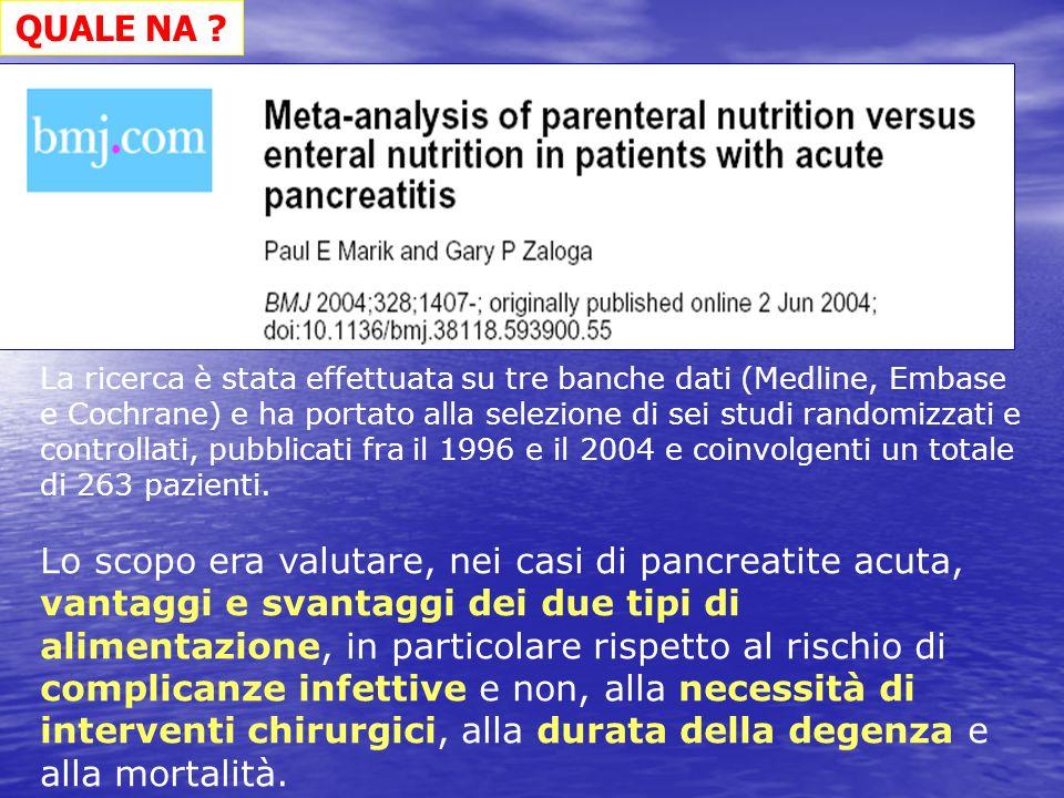La ricerca è stata effettuata su tre banche dati (Medline, Embase e Cochrane) e ha portato alla selezione di sei studi randomizzati e controllati, pub