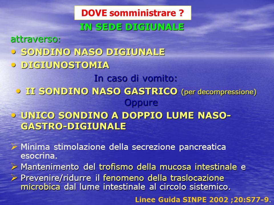 IN SEDE DIGIUNALE IN SEDE DIGIUNALE attraverso : SONDINO NASO DIGIUNALE SONDINO NASO DIGIUNALE DIGIUNOSTOMIA DIGIUNOSTOMIA In caso di vomito: II SONDI