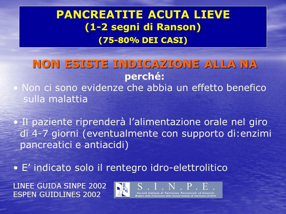 PANCREATITE ACUTA LIEVE (1-2 segni di Ranson) (75-80% DEI CASI) NON ESISTE INDICAZIONE ALLA NA perché: Non ci sono evidenze che abbia un effetto benef