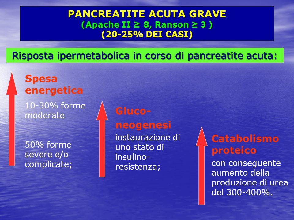 PANCREATITE ACUTA GRAVE (Apache II 8, Ranson 3 ) (20-25% DEI CASI) Spesa energetica 10-30% forme moderate 50% forme severe e/o complicate; Gluco- neog